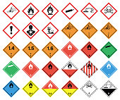 GHS hazard pictograms