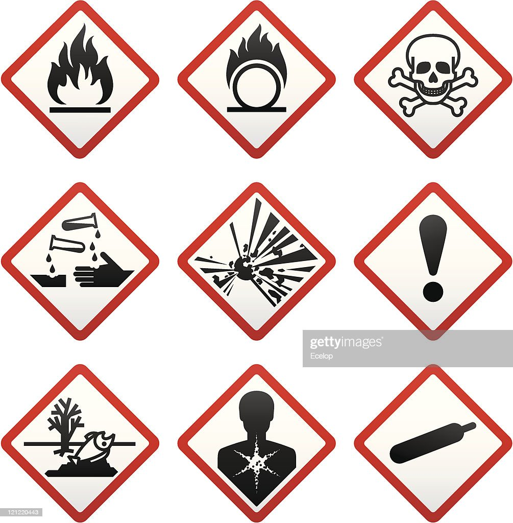 GHS hazard warning symbols. Safety Labels