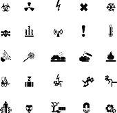 Hazard warning symbols