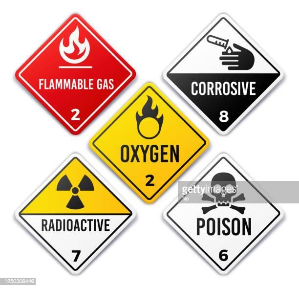 有害化学物質の警告サイン - 有害物質点のイラスト素材/クリップアート素材/マンガ素材/アイコン素材