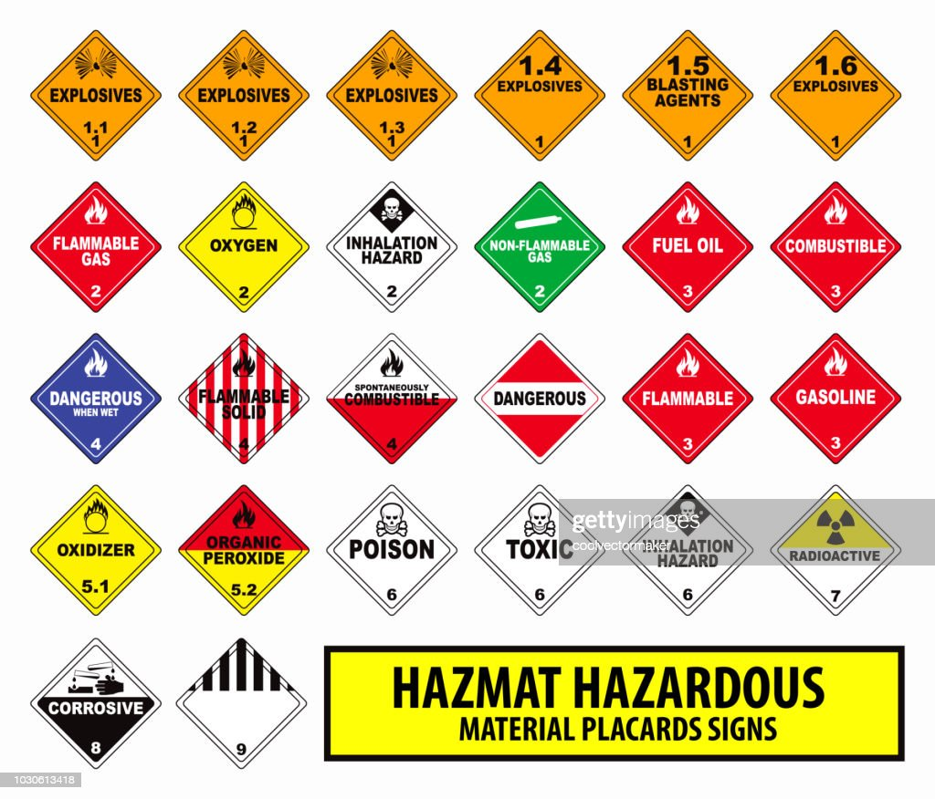 hazmat hazardous material placards sign concept