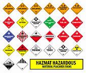 hazmat hazardous material placards sign concept