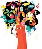 Head and Creativity