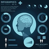 Head Infographics Infocharts