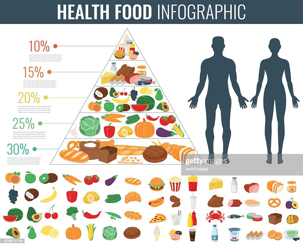 Health food infographic. Food pyramid. Healthy eating concept. Vector