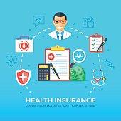 Health insurance. Healthcare, medicine concepts set. Flat design vector illustration