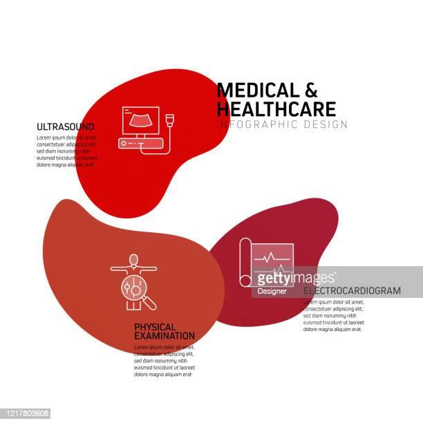 ヘルスケアと医療コンセプトインフォグラフィックデザインベクターイラスト - 超音波検査点のイラスト素材/クリップアート素材/マンガ素材/アイコン素材