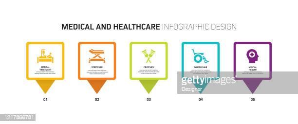 ilustraciones, imágenes clip art, dibujos animados e iconos de stock de ilustración vectorial de diseño infográfico de concepto médico y sanitario - panorámica