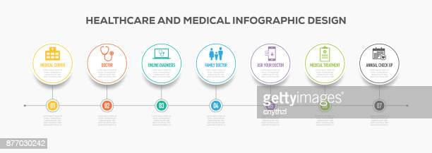 Healthcare and Medical Infographics Timeline Design with Icons