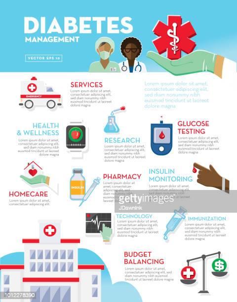 ilustraciones, imágenes clip art, dibujos animados e iconos de stock de salud y medicina diabetes servicios diseño plano bandera temática icon set con sombra - diabetes