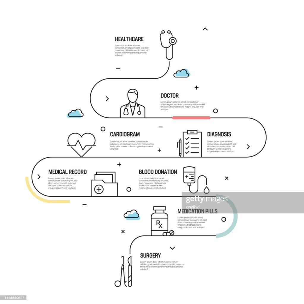 医療および医薬品のベクターコンセプトとインフォグラフィックデザイン要素 (リニアスタイル) : ストックイラストレーション
