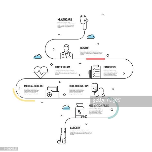 healthcare and medicine vector concept and infographic design elements in linear style - infographic stock illustrations