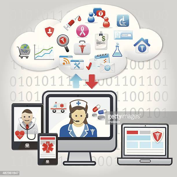 gesundheitswesen cloud computing-support - responsives webdesign stock-grafiken, -clipart, -cartoons und -symbole