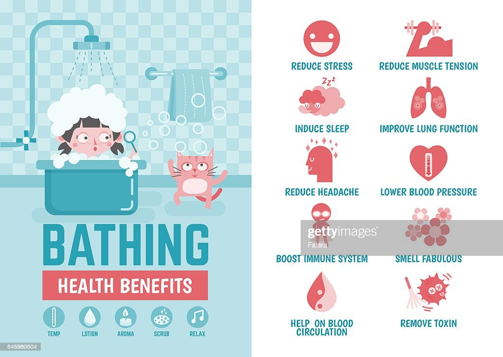 healthcare infographic cartoon character about bathing health be
