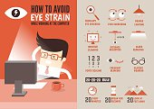 healthcare infographic cartoon character about  eyestrain preven
