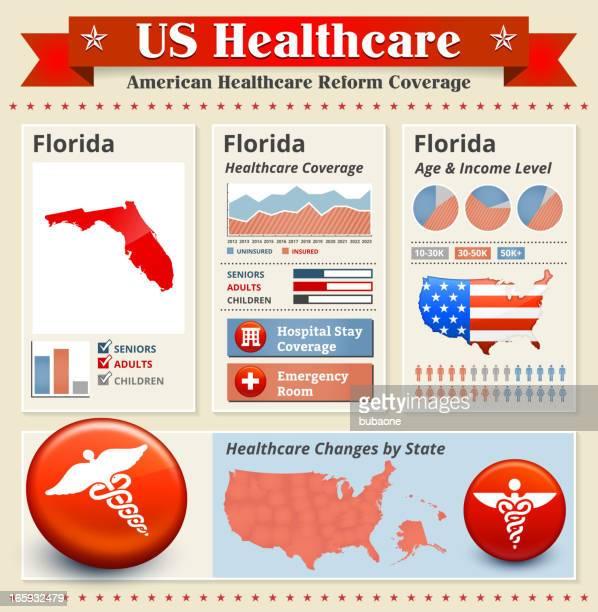 ilustrações, clipart, desenhos animados e ícones de a reforma da assistência médica conjunto de elementos de design - reforma assunto