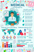 Healthcare statistics and medicine infographics