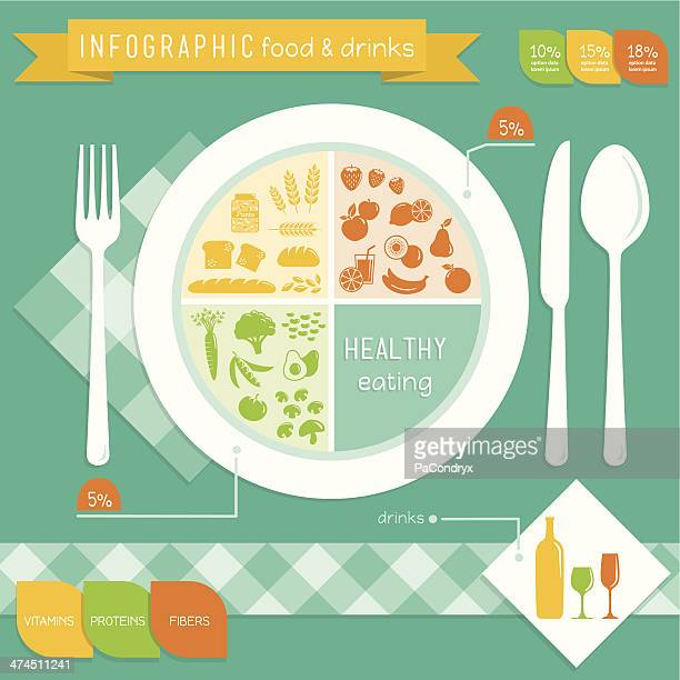 healthy eating infographic - food and drink stock illustrations