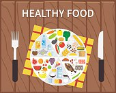 Healthy food. Infographic lifestyle concept with plate shared on portion