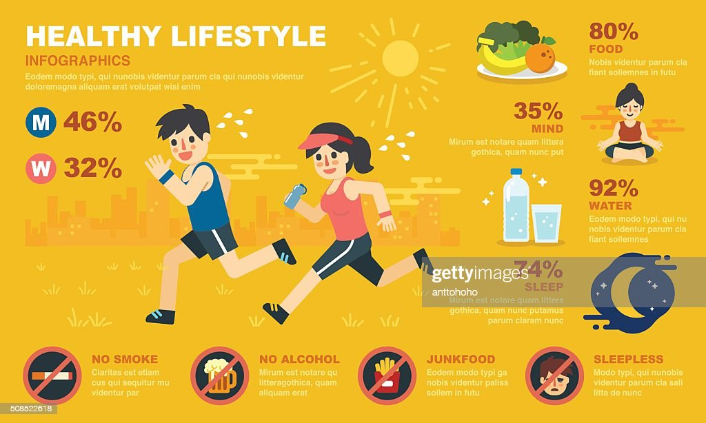 Healthy Life Style Infographic