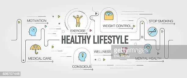 Healthy Lifestyle banner and icons