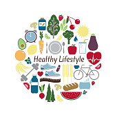 Healthy lifestyle concept with vector symbols illustrating wellness, health, nutrition.