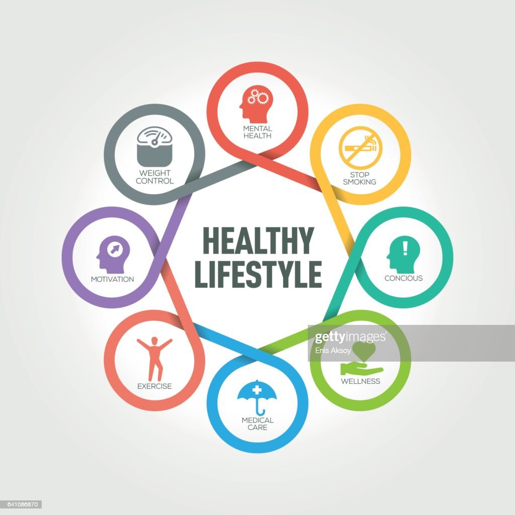 Lifestyl: Healthy Lifestyle Infographic With 8 Steps Parts Options