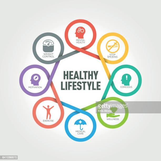 healthy lifestyle infographic with 8 steps, parts, options - fitness stock illustrations, clip art, cartoons, & icons