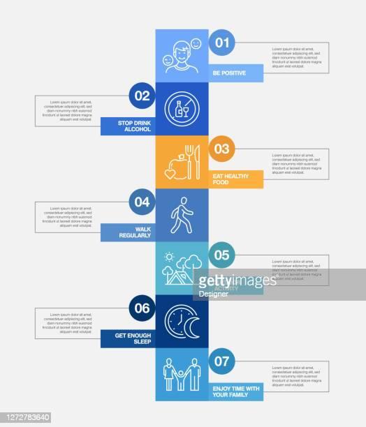 gesunde lebensweise verwandte prozess infografik vorlage. prozesszeitleistendiagramm. workflow-layout mit linearen symbolen - zeitleiste visuelle darstellung stock-grafiken, -clipart, -cartoons und -symbole