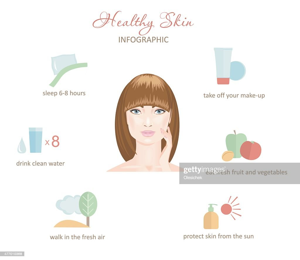 Healthy skin infographic
