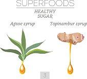 Healthy sugar. Set 3