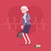 Heart attack female symptoms