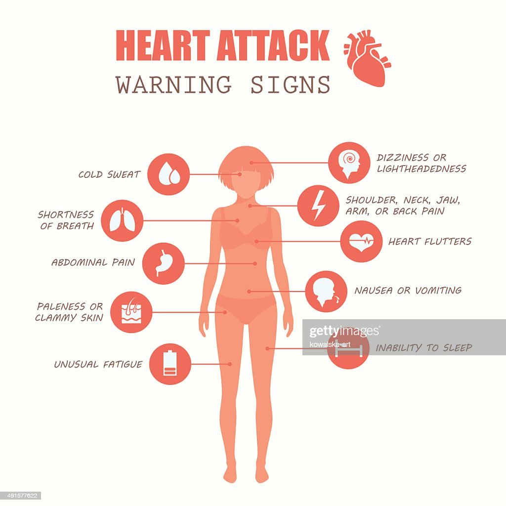 heart attack, woman