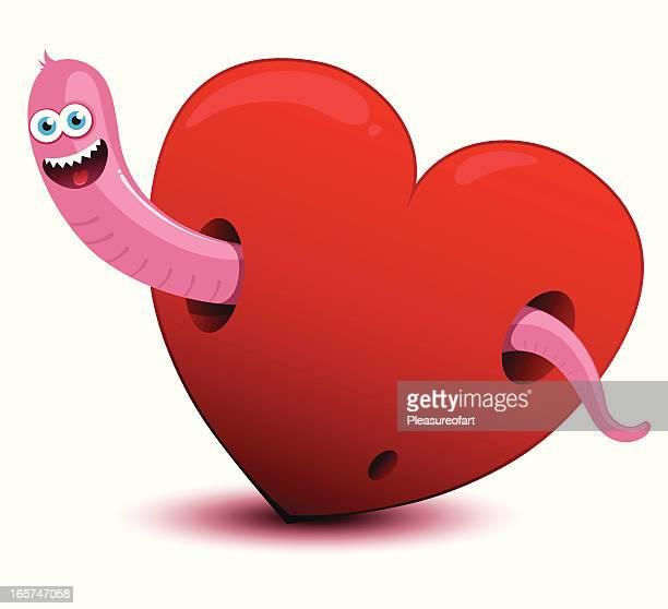 心臓の問題