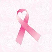 Heart shape Breast Cancer Awareness Ribbon