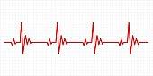 Heartbeat electrocardiogram background