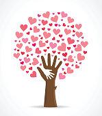 Heart-leaved trees