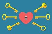 Heart-lock and keys nearby