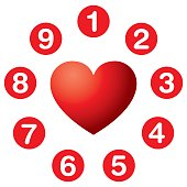 Heart's desire numbers circle, numerology