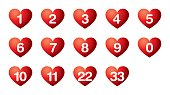 Heart's desire numbers, numerology