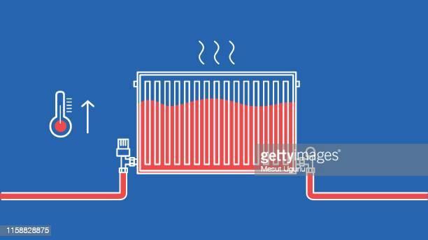 加熱ラジエーター - 熱映像点のイラスト素材/クリップアート素材/マンガ素材/アイコン素材