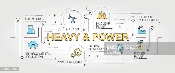 Heavy and Power banner and icons