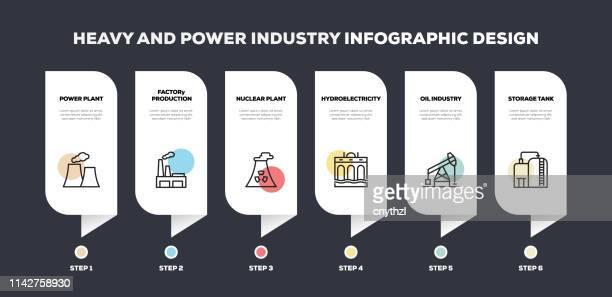 ilustrações, clipart, desenhos animados e ícones de projeto de infographic da linha relacionada da indústria pesada e do poder - fábrica petroquímica