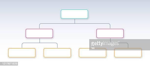 stockillustraties, clipart, cartoons en iconen met stroomdiagram hiërarchie-indeling - hiërarchie