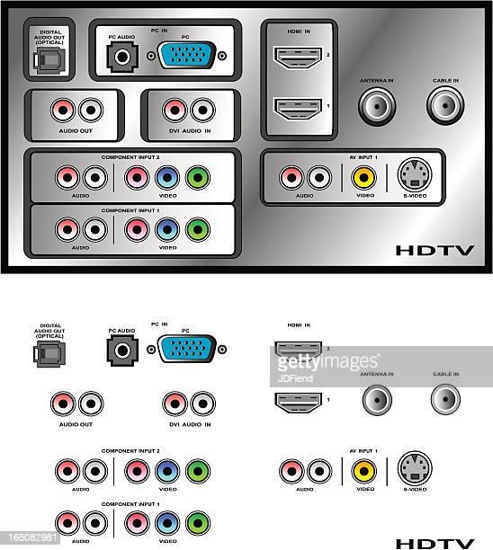 High Definition TV Input Board