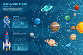 High Detail Space Infographic Chart Composition Poster Illustration