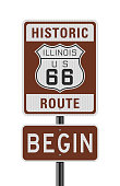 Historic Route 66 begin road sign