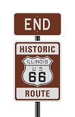 Historic Route 66 end road sign