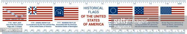 historical us flags on ruler - american flags - measuring tool- history - inch stock illustrations