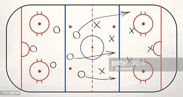 Hockey play over board